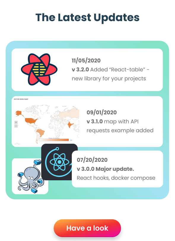 EasyDev — React Redux BS4 Developer Friendly Admin Template + Seed Project - 2