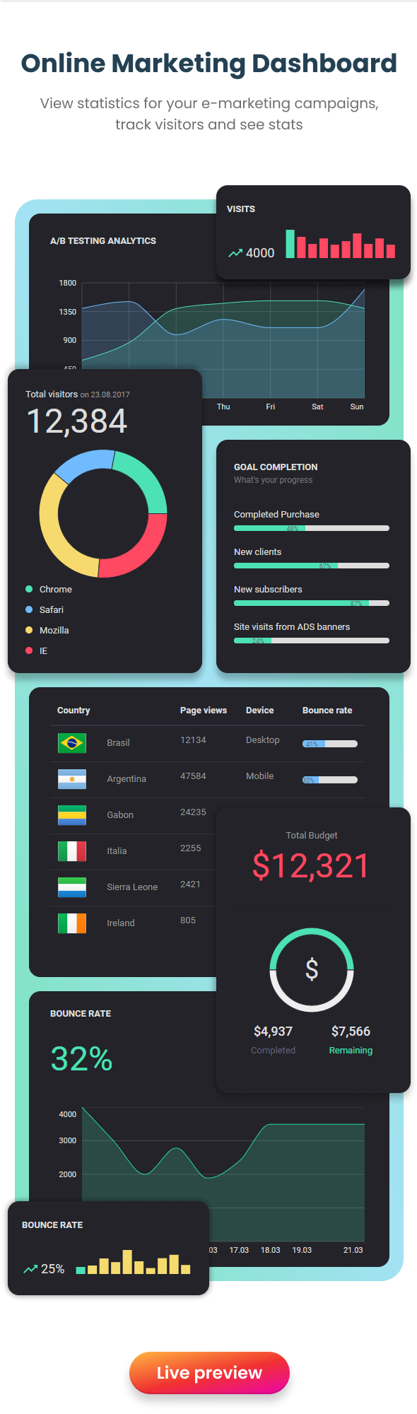 EasyDev — React Redux BS4 Developer Friendly Admin Template + Seed Project - 5
