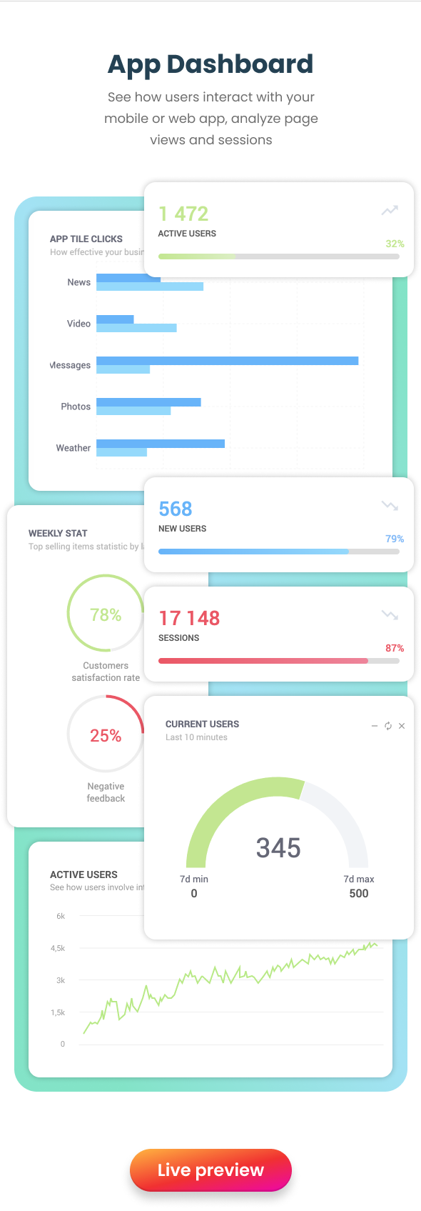 EasyDev — React Redux BS4 Developer Friendly Admin Template + Seed Project - 6