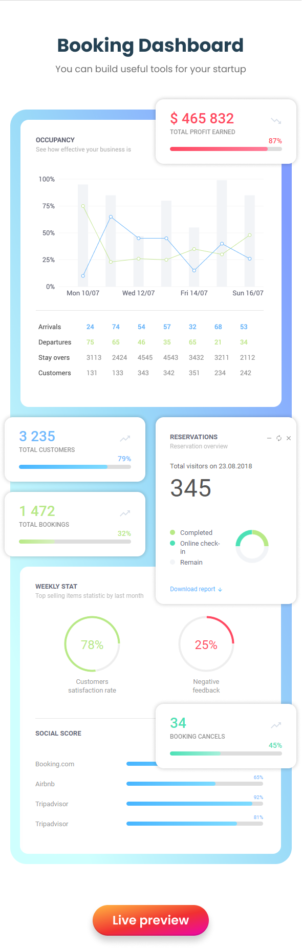 EasyDev — React Redux BS4 Developer Friendly Admin Template + Seed Project - 8