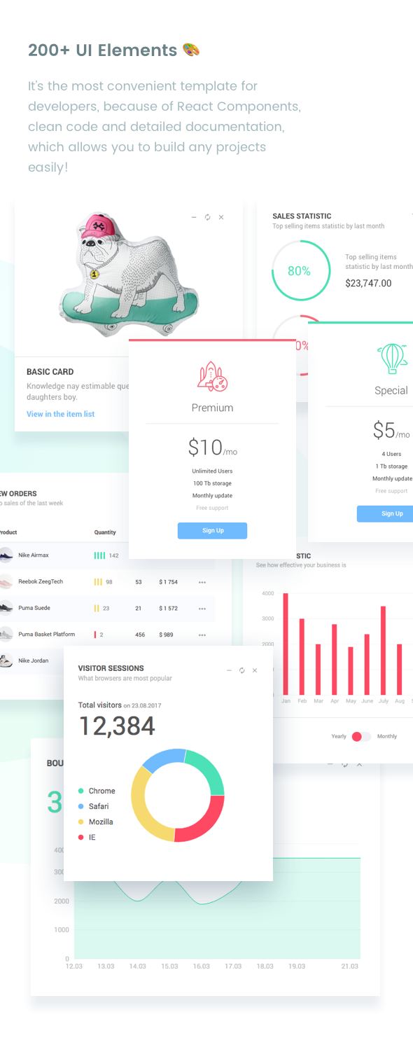 EasyDev — Developer Friendly HTML Bootstrap 4 Admin Template - 2